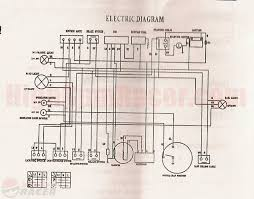 wiring diagram chinese 150cc atv wiring diagram jonway scooter how to rewire a quad bike at Chinese Atv Ignition Switch Wiring Diagram