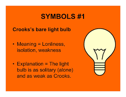 Light Bulb Symbol Meaning Of Mice Men Review Woodland Hills School District Pages