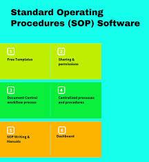 Construction Rfi Process Flow Chart Top 13 Standard Operating Procedures Sop Software