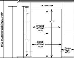 Images of Interior Door Rough Opening Calculator - Woonv.com ...