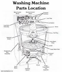 haier hlp21n parts diagram wire diagram haier hlp21n parts diagram
