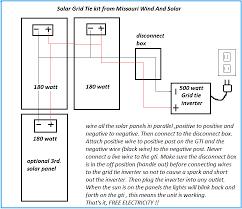 solar panel to grid tie inverter