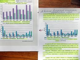 В диссертации Яценюка нашли страниц плагиата с ошибками Фото Фото 57 статья Финансовое состояние тенденции и проблемы перешла к диссертации Яценюка практически полностью Для увеличения нажмите на фотографию