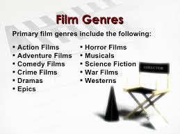 types of movies film genres