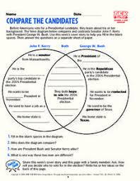 Caucus Vs Primary Venn Diagram Republican Candidates Lesson Plans Worksheets Reviewed By