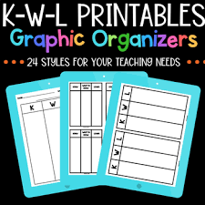 Kwl Chart Delectable KWL Charts Graphic Organizers Printable By Raven R Cruz TpT