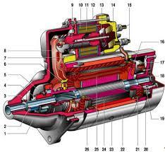 Курсовая работа Техническое обслуживание и ремонт стартера  Рассмотрим стартер автомобиля ВАЗ 2106