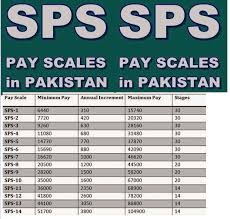 Bps Scale Chart 2018 Paec Revised Pay Scale 2019 Sps Salaries Employees Benefits