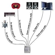 connect your home studio using a small mixer benvesco com tape input home studio routing diagram