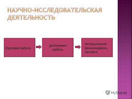 Презентация на тему Новизна модели системы воспитательной  29 Дипломная работа Курсовая работа Методические рекомендации пособия
