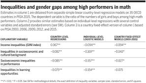 powerpoint inequalities