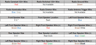 1987 vw jetta car stereo and wiring diagram radiobuzz48 com 1987 vw jetta stereo wiring color codes