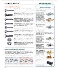 Sheet Metal Screw Size Chart Pdf Scouting Web