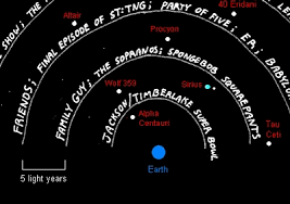 Observadores del Universo! : Blog de Emilio Silvera V.