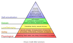 is ai changing maslow s pyramid of needs › singularity  is ai changing maslow s pyramid of needs