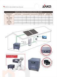 Inverter For Solar Panels Design 1kw Solar Power System Tedepe Energy Soalr Panel Solar