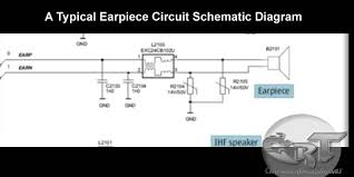 understanding mouthpiece or microphone earpiece and ihf or buzzer and same also in an ihf speaker circuit the ihf speaker also have two lines which is positive and negative line