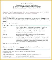 Sample Itinerary Forms Travel Agent Itinerary Template Yoyoshotel Info
