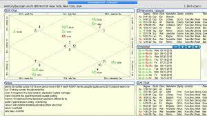Anthony Bourdain Natal Chart Anthony Bourdain Astrology