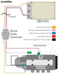 obd0 to obd1 conversion harness wiring diagram wiring diagrams H22 Wiring Diagram vafc 1 wiring diagram p28 h22a or h23a dohc vtec p13 h22 wiring diagram
