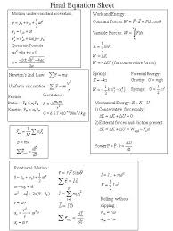 Ap Physics C Formula Chart Jacobs Physics How And Why To Use The Equation Sheet