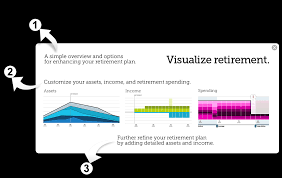 retirement goal planning system retirement planning tool visual calculator