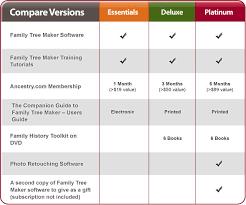 Product Comparison Template Excel Comparison Chart Template Excel Chart Templates Excel Free Hourly