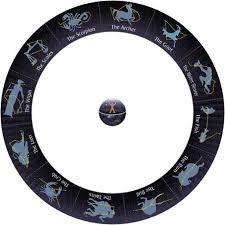Cafe Au Soul Western Vs Sidereal Astrology
