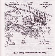 1991 plymouth acclaim wiring diagram 1991 wiring diagrams