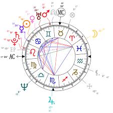 James Brown Birth Chart Astrology And Natal Chart Of O J Simpson Born On 1947 07 09