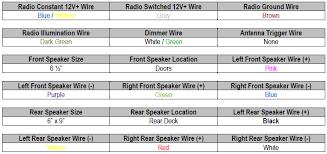 1997 toyota camry xle radio wiring diagram 1997 1997 toyota camry electrical wiring diagram radiobuzz48 com on 1997 toyota camry xle radio wiring diagram