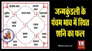 Jyotish Birth Chart In Hindi
