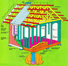 how to build a garden shed for