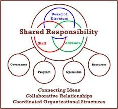 Collaborative Org Chart Image Result For Non Profit Organizational Chart