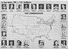 American Mafia Wikipedia