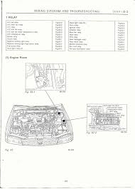 surrealmirage subaru legacy swap electrical info & notes 1997 subaru legacy fuse box diagram engine room � instrument panel