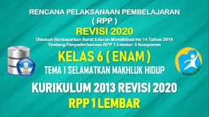 Tulis namamu di sudut kanan atas 2. Rpp 1 Lembar Kelas 6 Tema 1 Sd Mi Kurikulum 2013 Revisi 2020 Tahun Pelajaran 2020 2021 Datadikdasmen