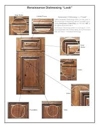types of kitchen cabinet doors types of cabinet doors kitchen cabinet door types cabinet door type