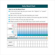 Daily Mood Chart Excel Template Www Bedowntowndaytona Com