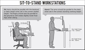 good supportive footwear should also be worn while using a standard desk your osteopath can help suggest appropriate footwear if you are unsure