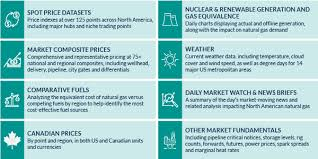 Energy Intelligence Group Data Sources Natural Gas Week