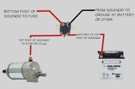great of 1995 ford f150 starter solenoid wiring diagram relay me at 95 f150 starter wiring diagram great of 1995 ford f150 starter solenoid wiring diagram relay me at motor for to starter solenoid wiring diagram