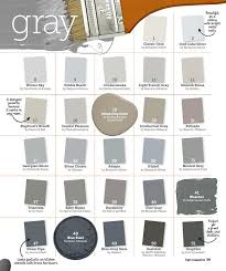 grey paint color combinations. paint color. gray color ideas. designer tips for # grey combinations r