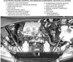 similiar chevy venture engine keywords 2005 chevy impala chevy monte carlo vacuum diagrams 1998 chevy venture