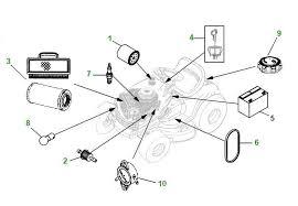 john deere la145 parts diagram john image wiring john deere la145 parts mower pit stop on john deere la145 parts diagram