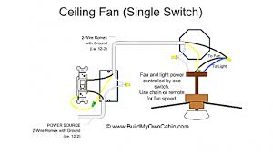 ceiling wiring diagram simple reference elektronik us ceiling fan switch wiring diagram at Ceiling Fan Wiring Diagram Single Switch