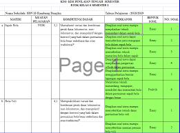 Kunci jawaban dan soal latihan lengkap dirangkum dalam artikel yang bisa digunakan sebagi bahan latihan. Kisi Kisi Soal Uts Pts Pjok Kelas 6 Semester 1 Tahun 2018 Info Pendidikan Terbaru