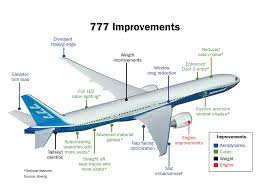 similiar airplane diagram keywords 747 airplane parts diagram wiring diagram schematic