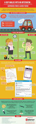Best 25 Job Interviews Ideas On Pinterest It Interview