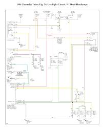 western headlight wiring diagram explore wiring diagram on the net • chevy western plow lights wiring diagram wiring library rh 87 radiodiariodelhuila co universal headlight switch wiring